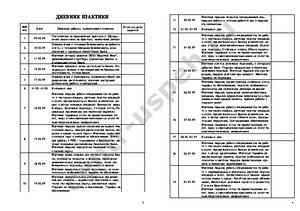 отчет по практике кассира образец - фото 3