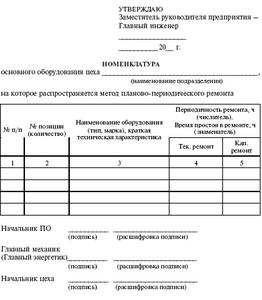 акт о списании отходов производства образец