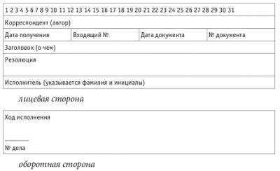 приказ о присвоении инвентарных номеров образец - фото 8
