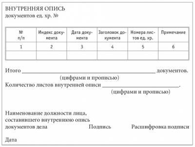 Бланк описи приказов для архива