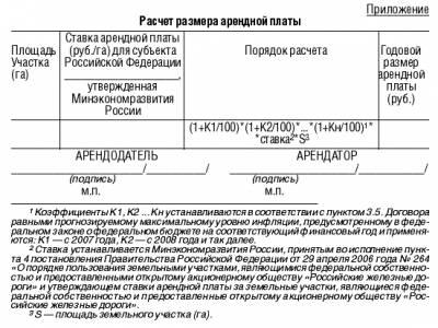 постановление о расторжении договора аренды земельного участка образец - фото 8