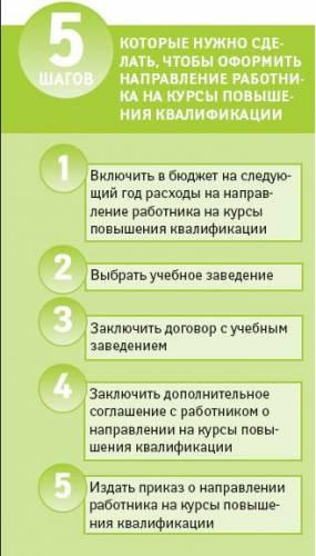 приказ на учебу образец
