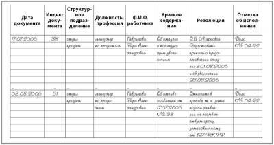 образец журнал регистрации заявлений о приеме в доу - фото 11