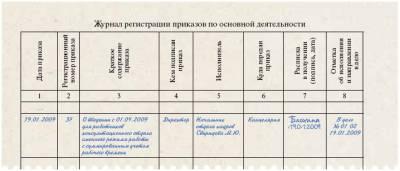журнал приказов на командировки образец