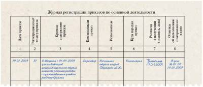 образец журнала регистрации приказов по предприятию