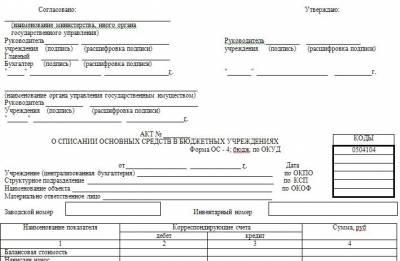 образец приказ о списании основных средств образец