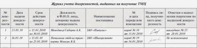 Приказ о назначении материально ответственного лица за тмц образец
