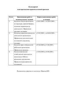 дневник практики студента образец заполнения менеджер - фото 6